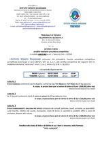 Grani pregiati in asta telematica con fine 16/07/2020