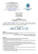 Fall. 113/19 - Macchinari per produzione cornici in legno