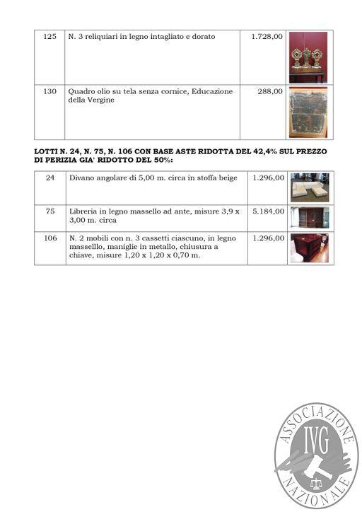 BOLLETTINO MOBILIARE EDIZIONE VERONA N. 37 GARA TELEMATICA SINCRONA MISTA IL GIORNO 24 MAGGIO 2019- ASTA STRAORDINARIA_page-0012.jpg
