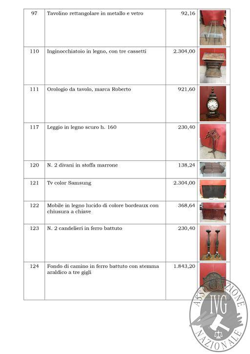 BOLLETTINO MOBILIARE EDIZIONE VERONA N. 38 GARA TELEMATICA SINCRONA MISTA IL GIORNO 25 MAGGIO 2019 - ASTA STRAORDINARIA_page-0011.jpg