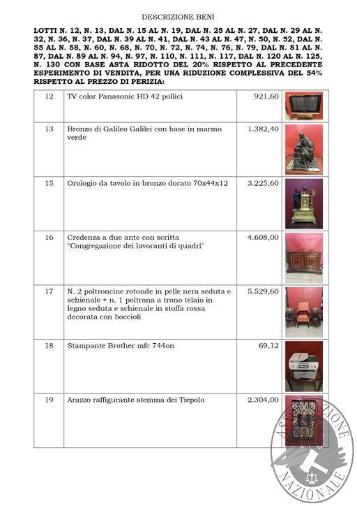 BOLLETTINO MOBILIARE EDIZIONE VERONA N. 38 GARA TELEMATICA SINCRONA MISTA IL GIORNO 25 MAGGIO 2019 - ASTA STRAORDINARIA_page-0005.jpg
