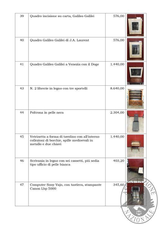 BOLLETTINO MOBILIARE EDIZIONE VERONA N. 37 GARA TELEMATICA SINCRONA MISTA IL GIORNO 24 MAGGIO 2019- ASTA STRAORDINARIA_page-0007.jpg