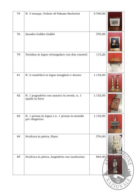 BOLLETTINO MOBILIARE EDIZIONE VERONA N. 37 GARA TELEMATICA SINCRONA MISTA IL GIORNO 24 MAGGIO 2019- ASTA STRAORDINARIA_page-0009.jpg