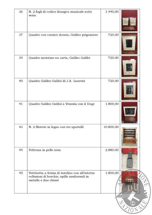 BOLLETTINO-MOBILIARE-N.-5-EDIZIONE-VERONA-GARA-TELEMATICA-SINCRONA-MISTA-IL-GIORNO-02-MARZO-2019---ASTA-STRAORDINARIA-007.jpg