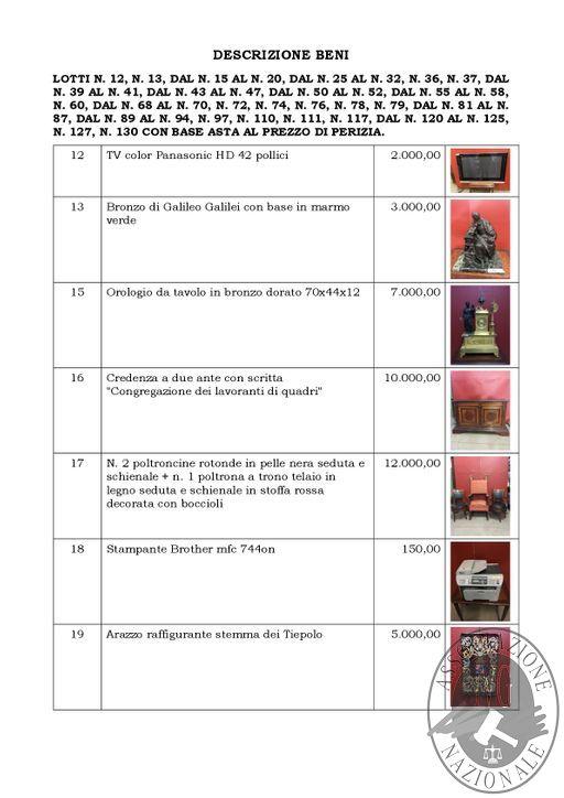 BOLLETTINO-MOBILIARE-N.03-EDIZIONE-VERONA-GARA-TELEMATICA-SINCRONA-MISTA-IL-GIORNO-28-FEBBRAIO-2019---ASTA-STRAORDINARIA-005.jpg