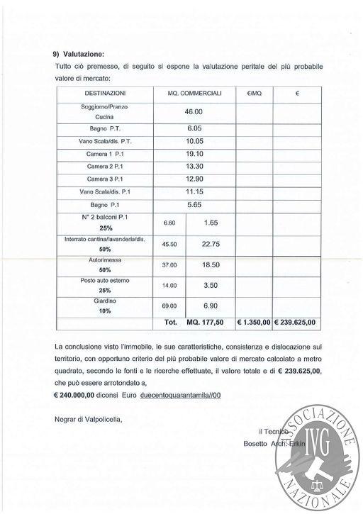 BOLLETTINO N. 95 EDIZIONE VERONA GARA IL GIORNO  06 DICEMBRE 2019 ORE 11.00 VENDITA SINCRONA MISTA CASTELNUOVO DEL GARDA (VR)_page-0020.jpg