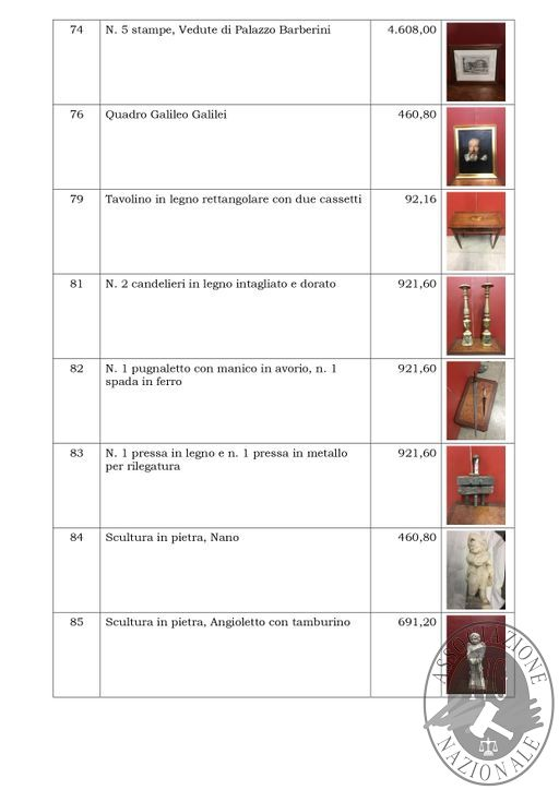 BOLLETTINO MOBILIARE EDIZIONE VERONA N. 38 GARA TELEMATICA SINCRONA MISTA IL GIORNO 25 MAGGIO 2019 - ASTA STRAORDINARIA_page-0009.jpg