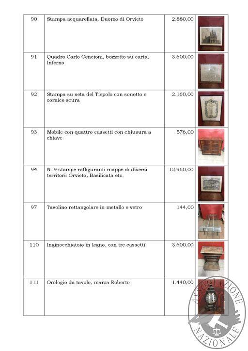 BOLLETTINO-MOBILIARE-N.-5-EDIZIONE-VERONA-GARA-TELEMATICA-SINCRONA-MISTA-IL-GIORNO-02-MARZO-2019---ASTA-STRAORDINARIA-011.jpg