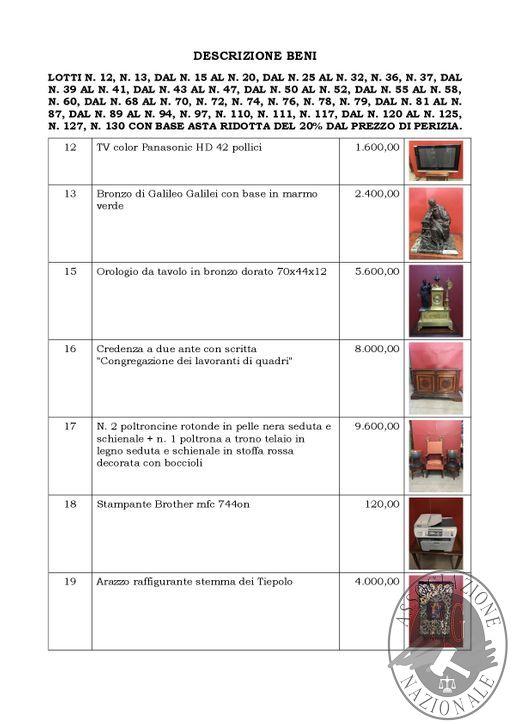 BOLLETTINO-MOBILIARE-N.-04-EDIZIONE-VERONA-GARA-TELEMATICA-SINCRONA-MISTA-IL-GIORNO-01-MARZO-2019---ASTA-STRAORDINARIA-005.jpg