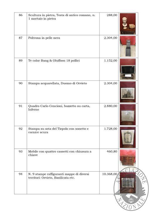 BOLLETTINO MOBILIARE EDIZIONE VERONA N. 37 GARA TELEMATICA SINCRONA MISTA IL GIORNO 24 MAGGIO 2019- ASTA STRAORDINARIA_page-0010.jpg