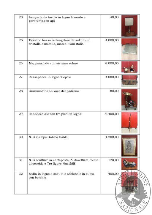 BOLLETTINO-MOBILIARE-N.-04-EDIZIONE-VERONA-GARA-TELEMATICA-SINCRONA-MISTA-IL-GIORNO-01-MARZO-2019---ASTA-STRAORDINARIA-006.jpg