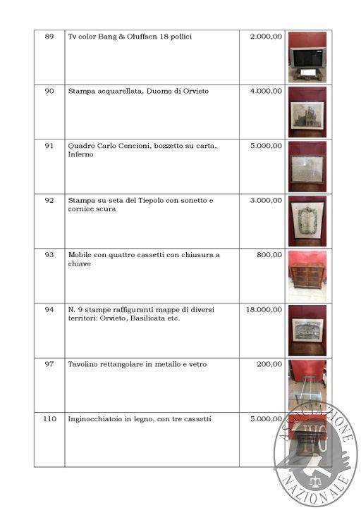 BOLLETTINO-MOBILIARE-N.03-EDIZIONE-VERONA-GARA-TELEMATICA-SINCRONA-MISTA-IL-GIORNO-28-FEBBRAIO-2019---ASTA-STRAORDINARIA-011.jpg