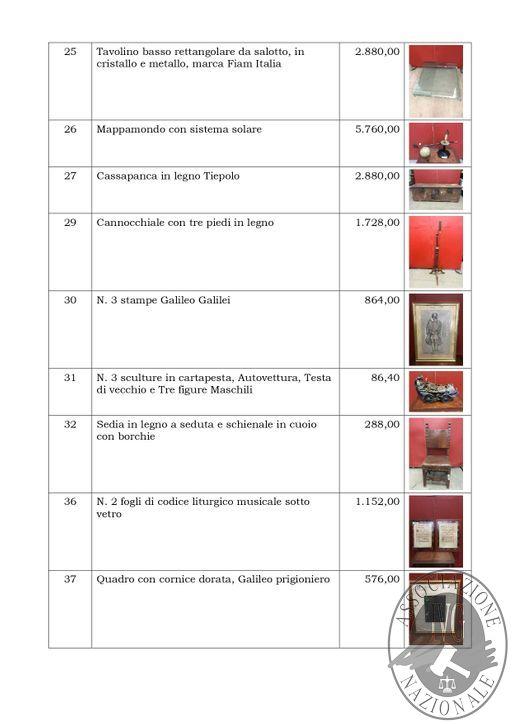 BOLLETTINO MOBILIARE EDIZIONE VERONA N. 37 GARA TELEMATICA SINCRONA MISTA IL GIORNO 24 MAGGIO 2019- ASTA STRAORDINARIA_page-0006.jpg