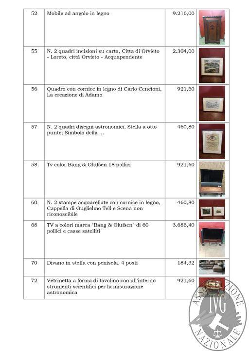 BOLLETTINO MOBILIARE EDIZIONE VERONA N. 38 GARA TELEMATICA SINCRONA MISTA IL GIORNO 25 MAGGIO 2019 - ASTA STRAORDINARIA_page-0008.jpg