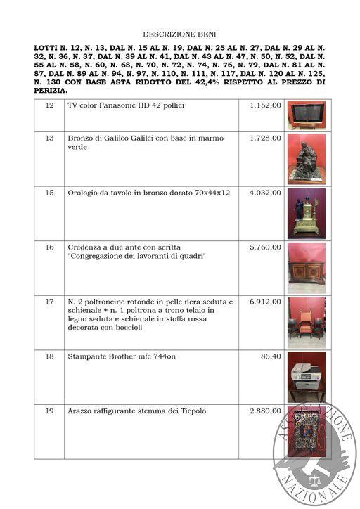 BOLLETTINO MOBILIARE EDIZIONE VERONA N. 37 GARA TELEMATICA SINCRONA MISTA IL GIORNO 24 MAGGIO 2019- ASTA STRAORDINARIA_page-0005.jpg