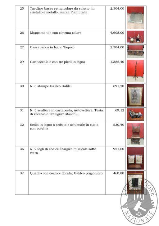 BOLLETTINO MOBILIARE EDIZIONE VERONA N. 38 GARA TELEMATICA SINCRONA MISTA IL GIORNO 25 MAGGIO 2019 - ASTA STRAORDINARIA_page-0006.jpg