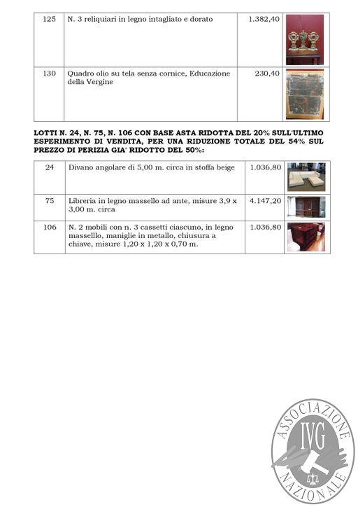 BOLLETTINO MOBILIARE EDIZIONE VERONA N. 38 GARA TELEMATICA SINCRONA MISTA IL GIORNO 25 MAGGIO 2019 - ASTA STRAORDINARIA_page-0012.jpg