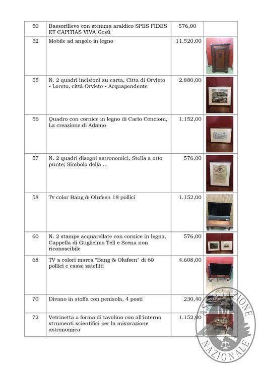 BOLLETTINO MOBILIARE EDIZIONE VERONA N. 37 GARA TELEMATICA SINCRONA MISTA IL GIORNO 24 MAGGIO 2019- ASTA STRAORDINARIA_page-0008.jpg