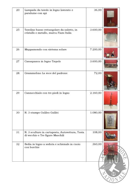 BOLLETTINO-MOBILIARE-N.-5-EDIZIONE-VERONA-GARA-TELEMATICA-SINCRONA-MISTA-IL-GIORNO-02-MARZO-2019---ASTA-STRAORDINARIA-006.jpg