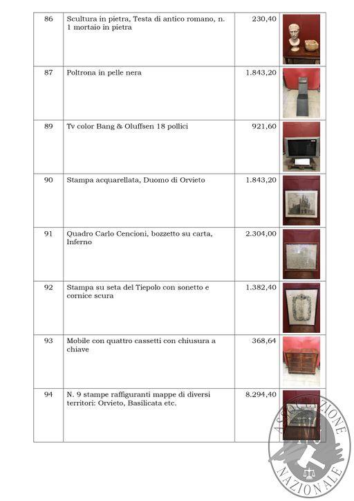 BOLLETTINO MOBILIARE EDIZIONE VERONA N. 38 GARA TELEMATICA SINCRONA MISTA IL GIORNO 25 MAGGIO 2019 - ASTA STRAORDINARIA_page-0010.jpg